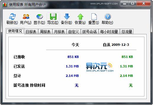 NetWorx 中文绿色版