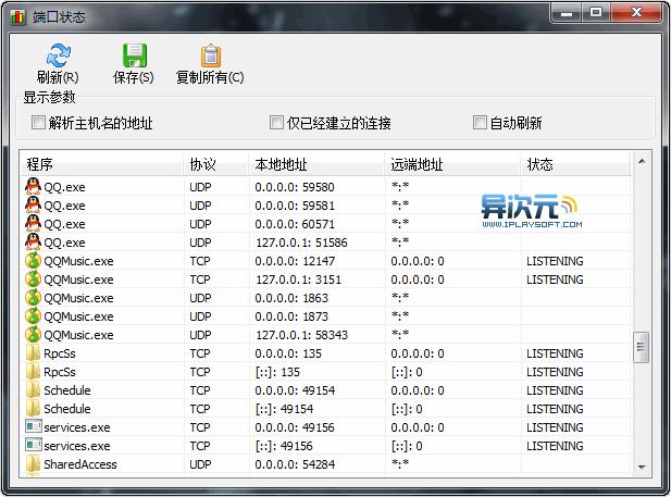 NetWorx 端口状态