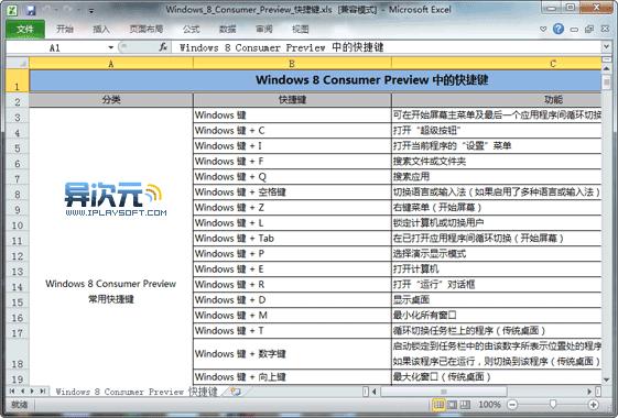 Windows 8 快捷键列表