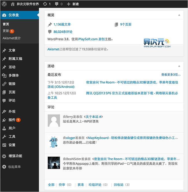 WordPress 仪表盘