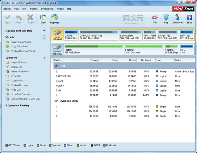 MiniTool Partition Wizard 8