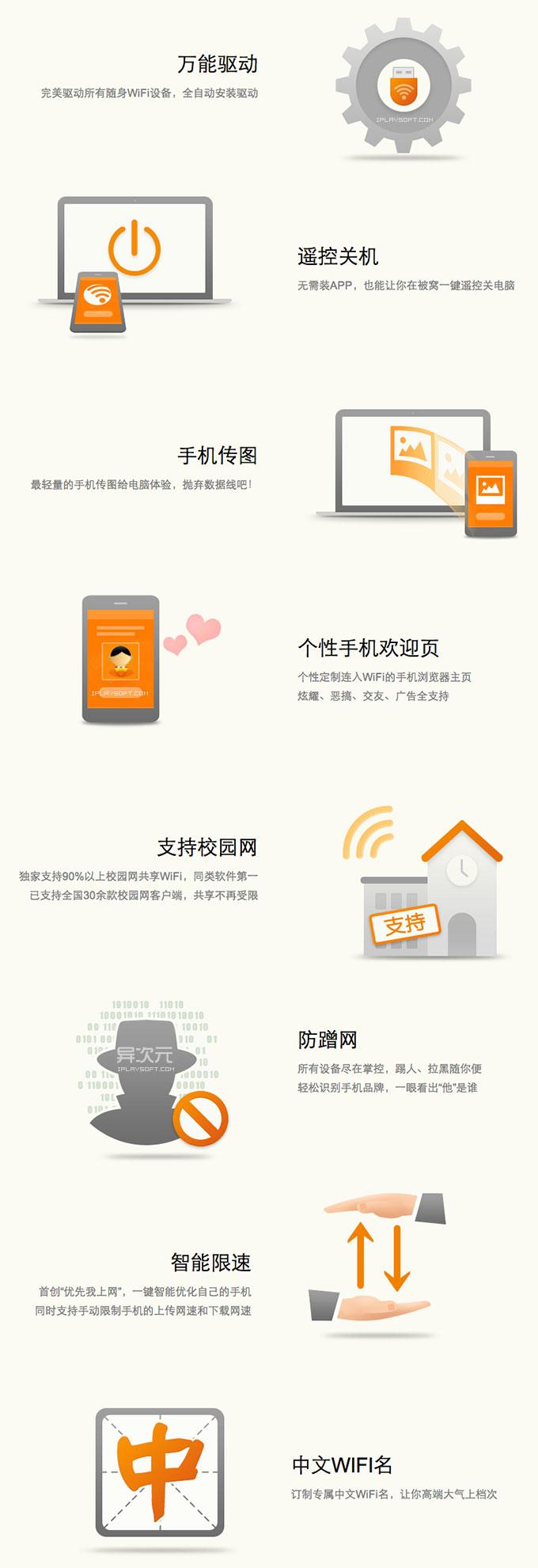 猎豹免费WiFi功能特性