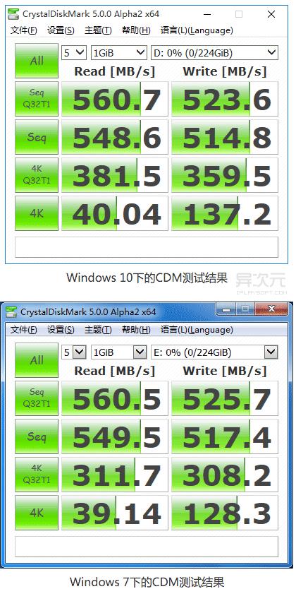 Win10 固态硬盘性能测试