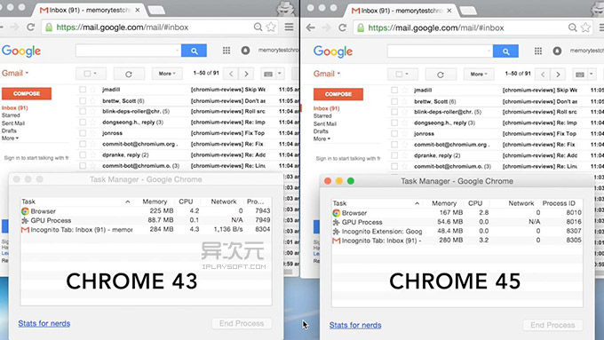 Chrome 浏览器