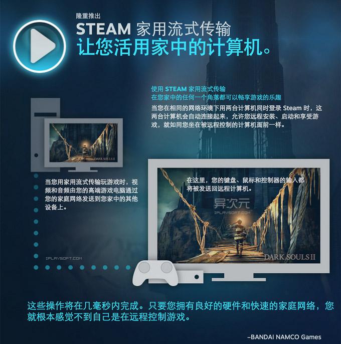 Steam 家用流式传输
