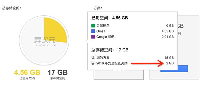 Google 空间