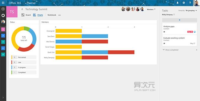 微软 Planner