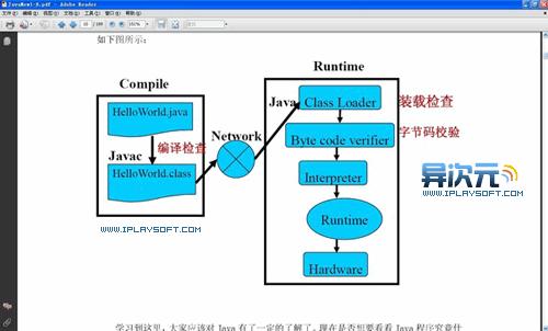 Java编程基础入门视频教程下载