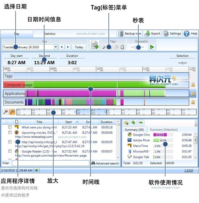 ManicTime 软件界面分布