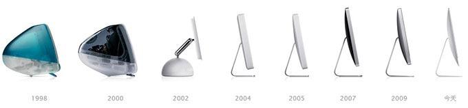 iMac 进化