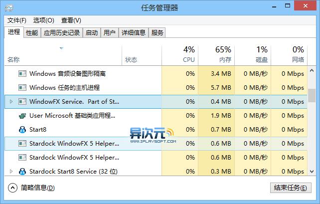 WindowFX 系统资源占用