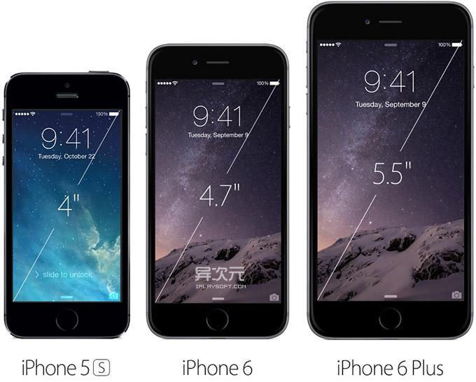 iPhone 6 Plus 屏幕尺寸