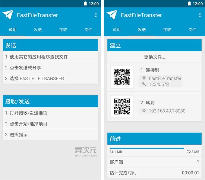 Fast File Transfer 中文版