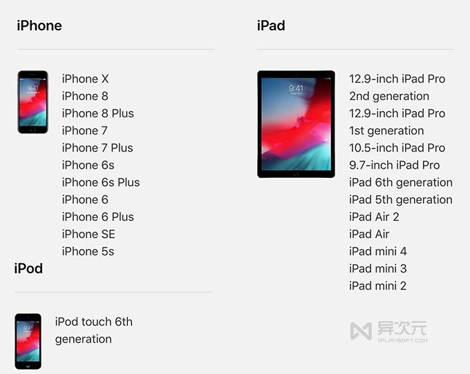 iOS 12 支持设备