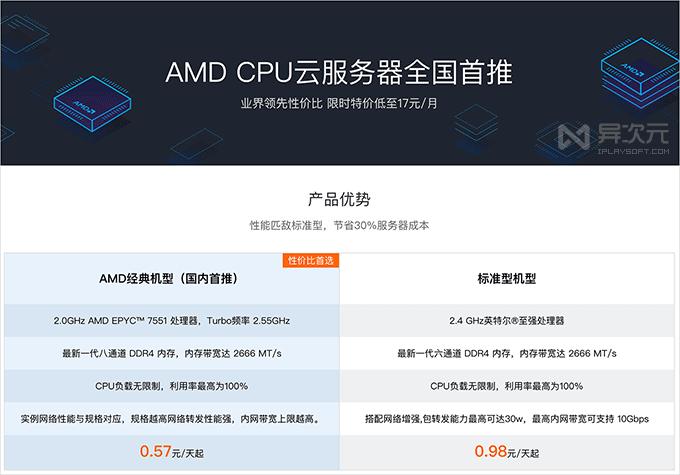 腾讯云 AMD 服务器