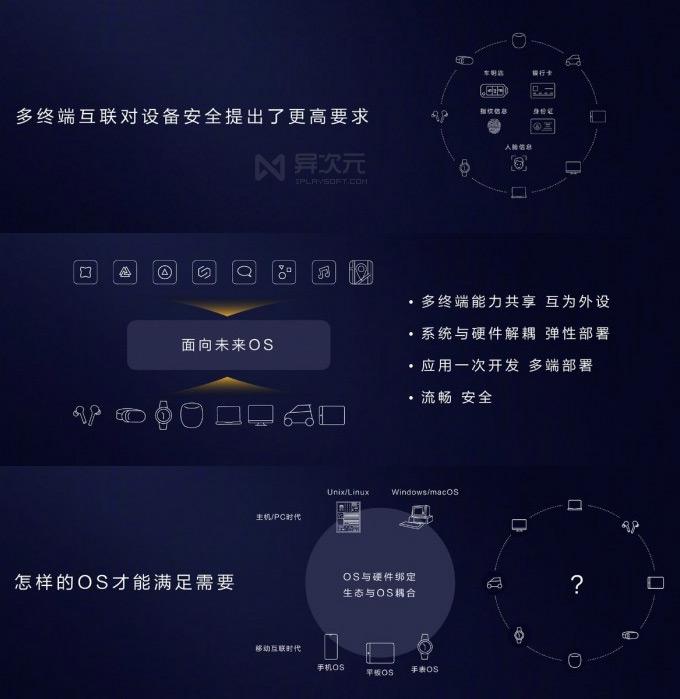 华为鸿蒙操作系统