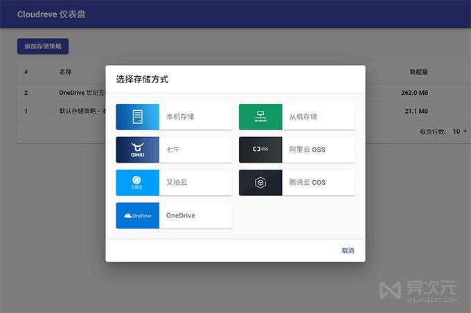 Cloudreve 网盘 WebDAV