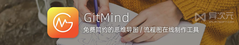 GitMind - 免费简单跨平台的在线思维导图 / 流程图制作工具 (免安装网页版)