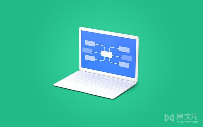 MindMaster 思维导图制作软件
