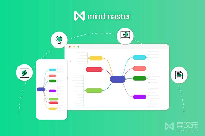 Mindmaster 简单好用的思维导图软件